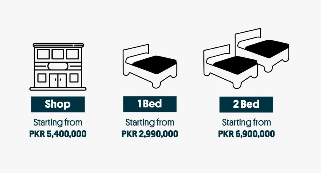 The types of spaces offered at the Orchard Mall and their starting prices.