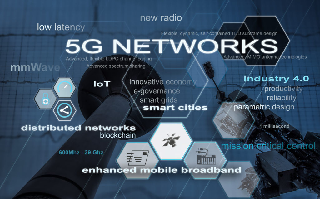 Uses of 5G