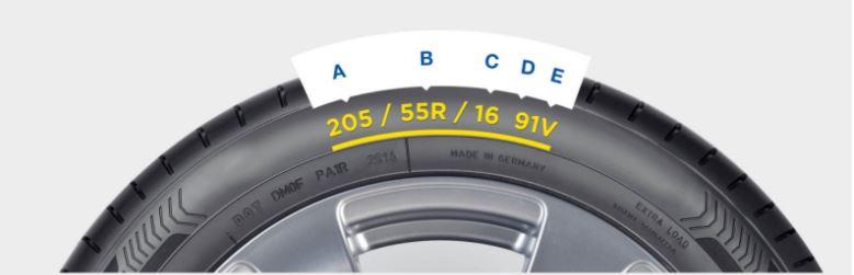 Tyre-sidewall-image